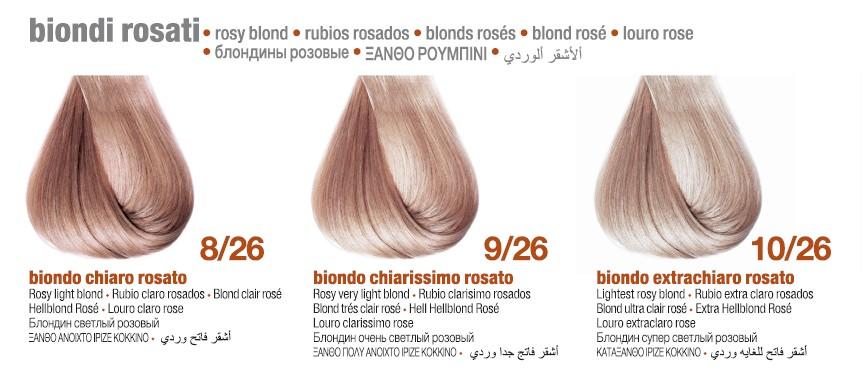 Блонд розовые цвета BBCOS Innovation EVO Палитра