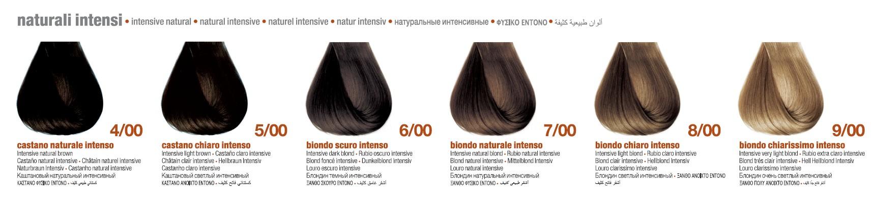 Натуральные интенсивные цвета BBCOS Innovation EVO Палитра