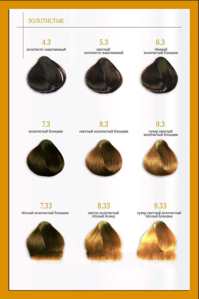 Палитра краска для волос Брелил COLORIANNE CLASSIC Brelil Professional